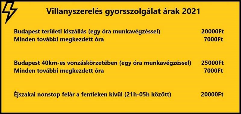 ormos intézet árak 2021)